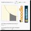 Moodle: Qüestionaris aleatoris sobre continguts matemàtics per a 2n de Batxillerat científic
